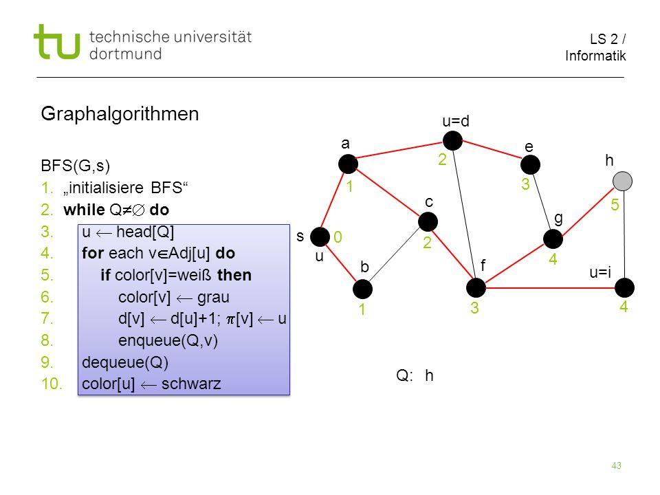 """Graphalgorithmen u=d a e 2 h BFS(G,s) 1. """"initialisiere BFS"""