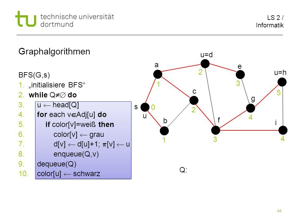 """Graphalgorithmen u=d a e 2 u=h BFS(G,s) 1. """"initialisiere BFS 3"""