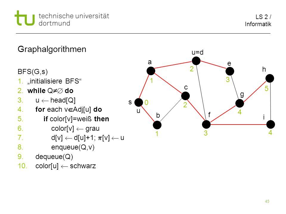 """Graphalgorithmen u=d a e 2 h BFS(G,s) 1. """"initialisiere BFS 3"""