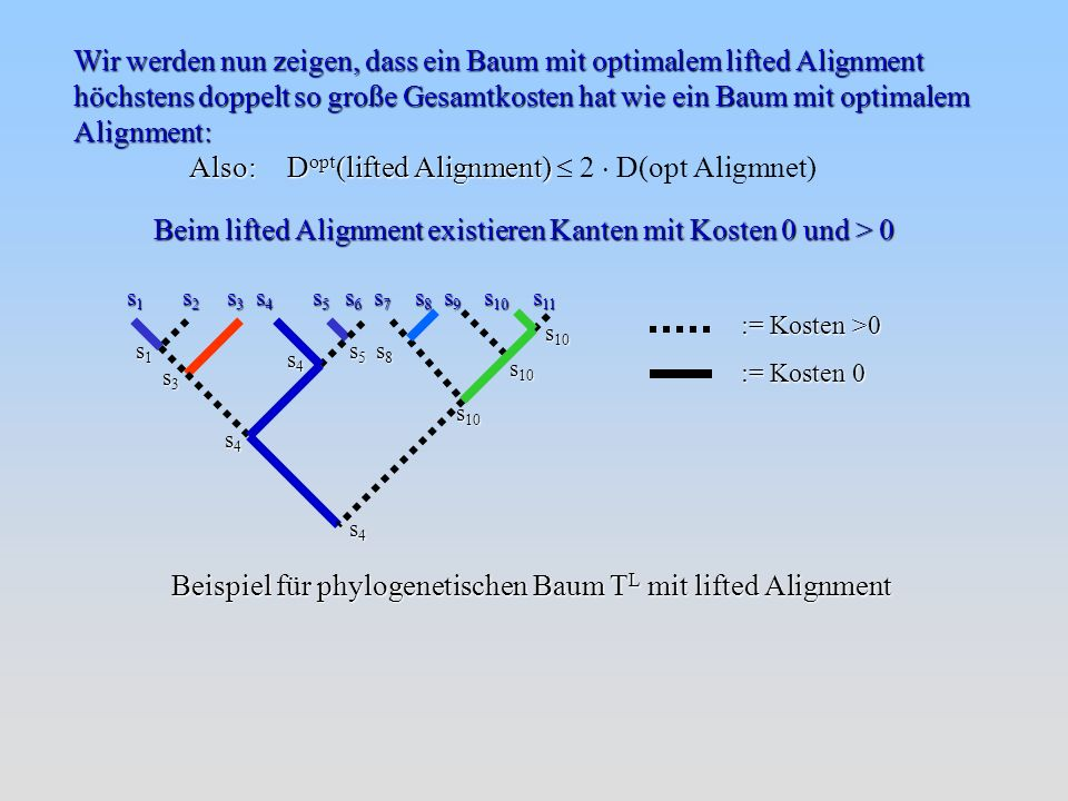 Dopt(lifted Alignment)  2  D(opt Aligmnet) Also: