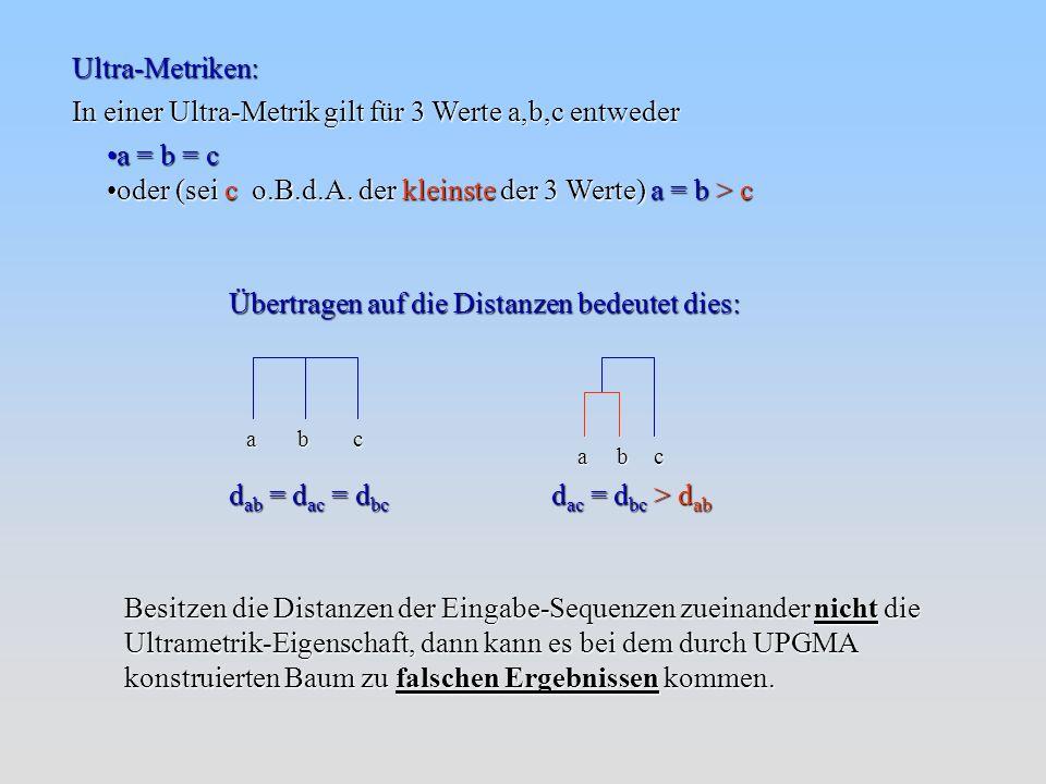 In einer Ultra-Metrik gilt für 3 Werte a,b,c entweder