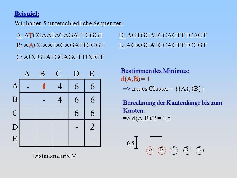 - 1 4 6 2 A B C D E A B C D E Beispiel: