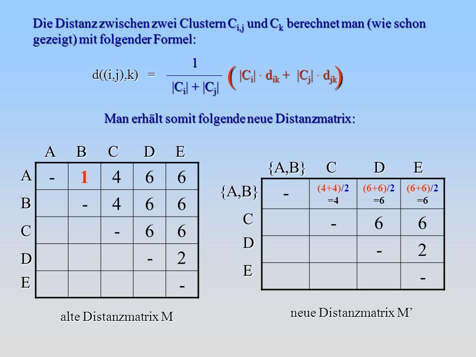) ( - 1 4 6 2 - 6 2 A B C D E {A,B} C D E A B C D E {A,B} C D E