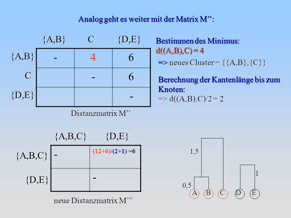 - 4 6 - {A,B} C {D,E} C {D,E} {A,B} {A,B,C} {D,E} {D,E} {A,B,C}