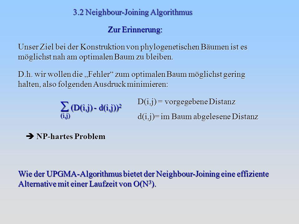  (D(i,j) - d(i,j))2 3.2 Neighbour-Joining Algorithmus Zur Erinnerung: