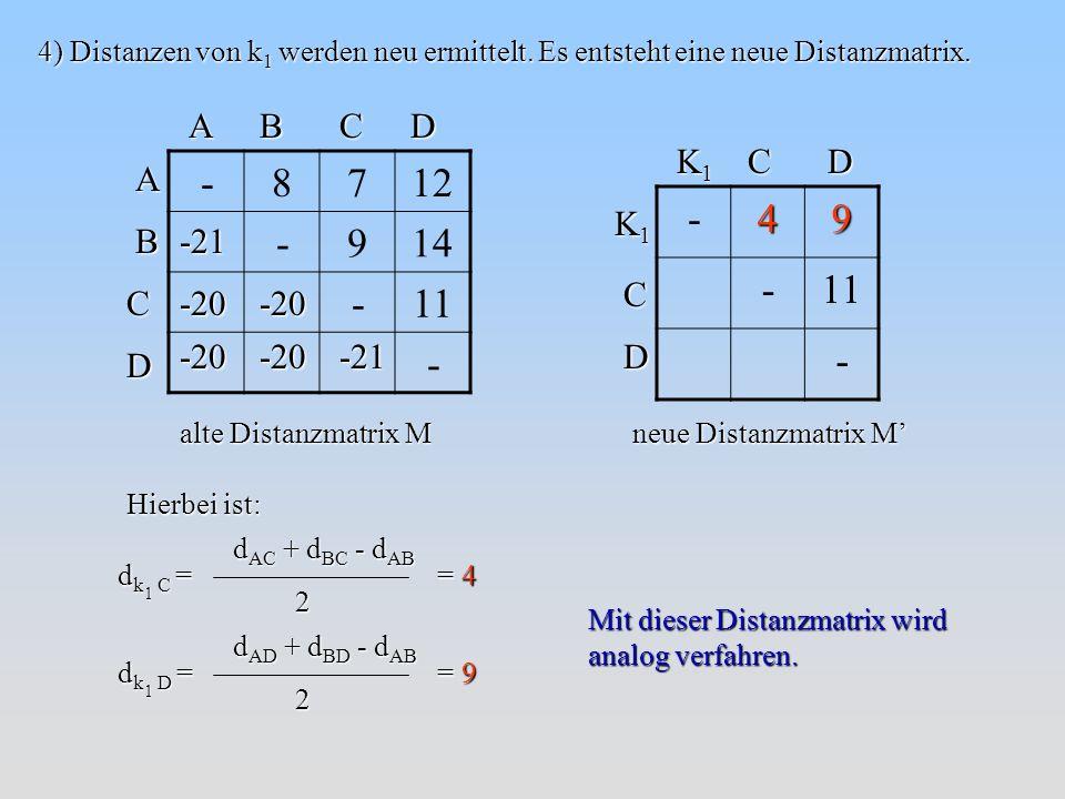 4) Distanzen von k1 werden neu ermittelt