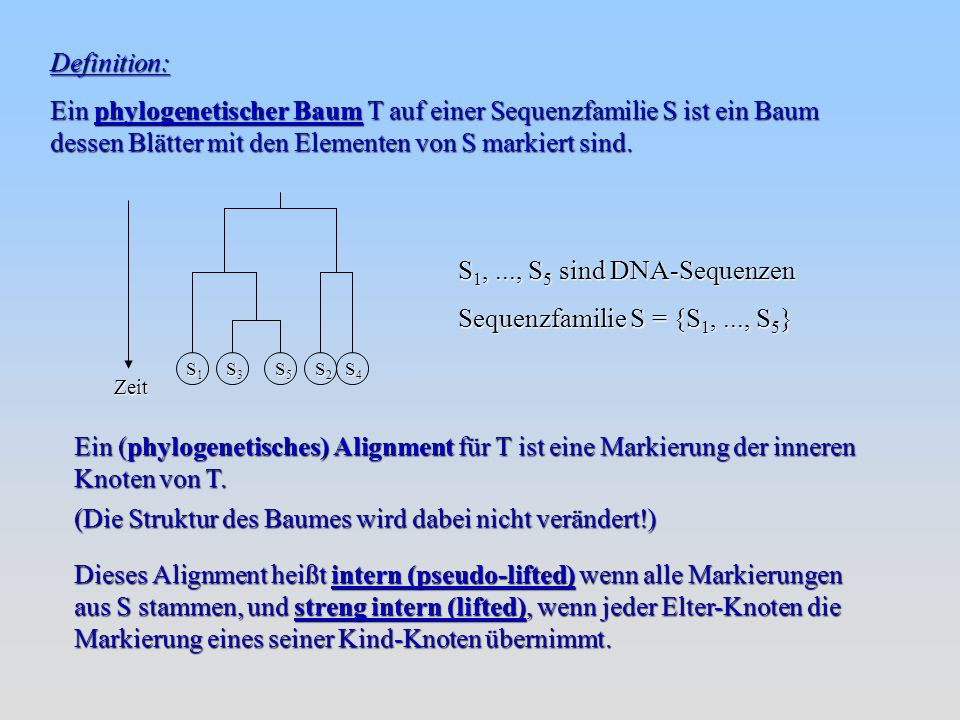 Sequenzfamilie S = {S1, ..., S5}