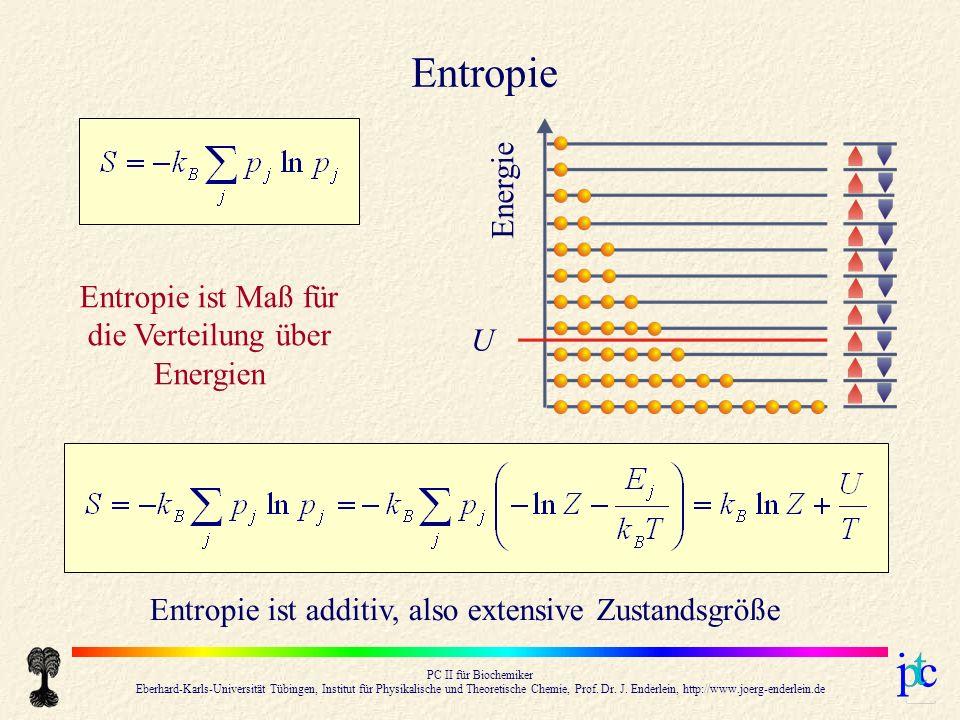 Entropie Energie Entropie ist Maß für die Verteilung über Energien U