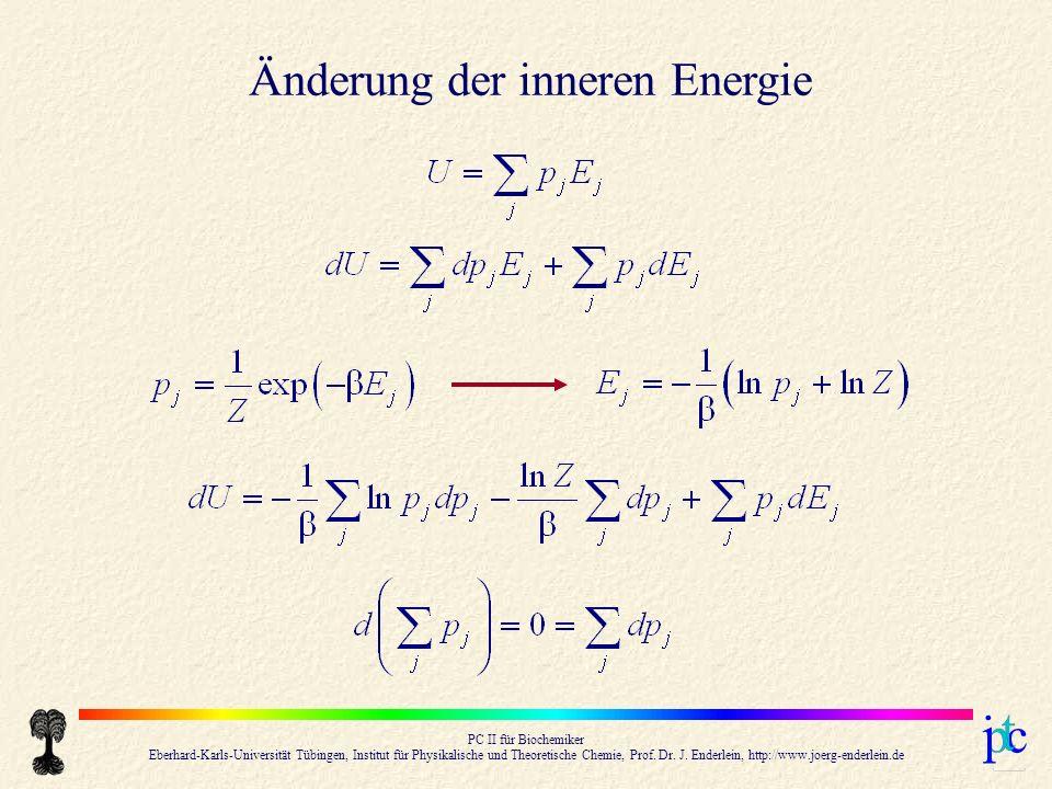 Änderung der inneren Energie