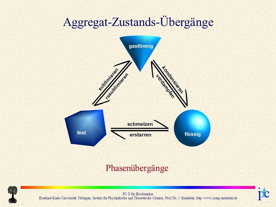 Aggregat-Zustands-Übergänge