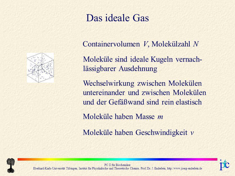 Das ideale Gas Containervolumen V, Molekülzahl N