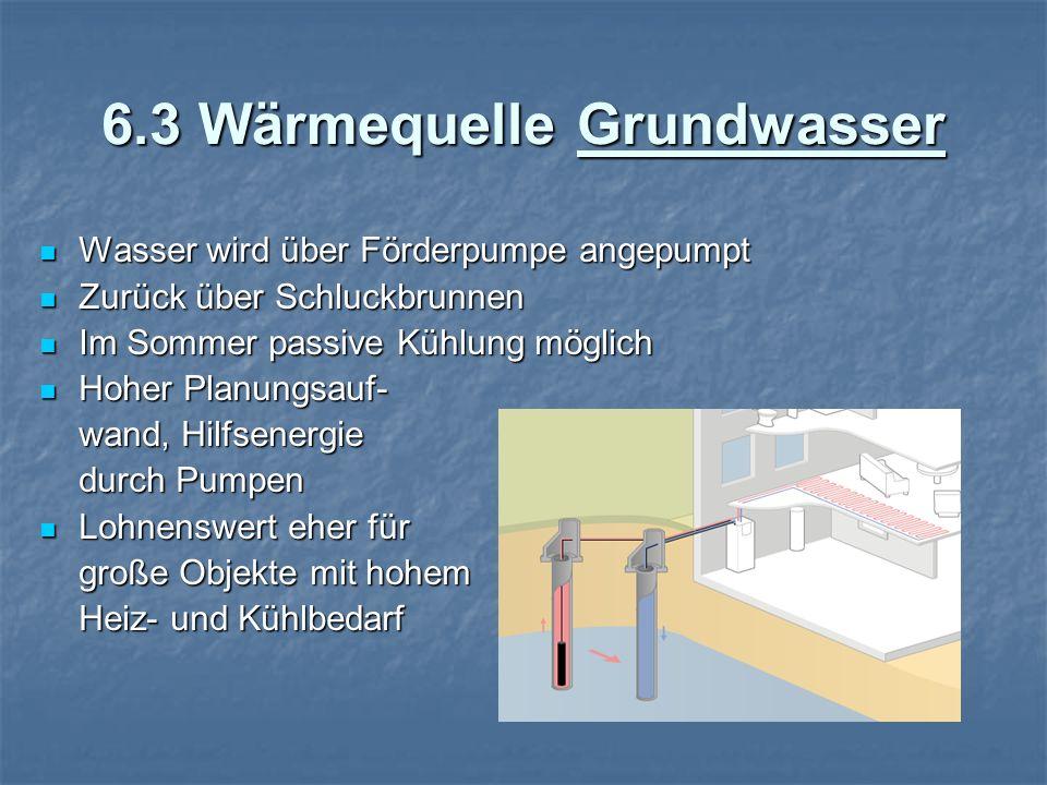 6.3 Wärmequelle Grundwasser
