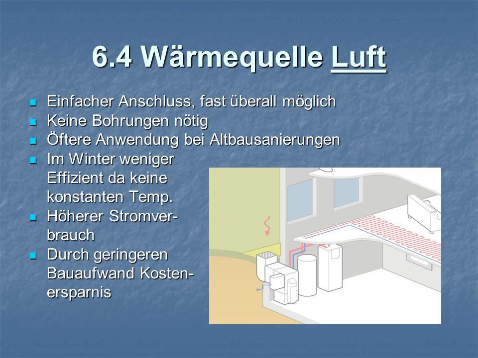 6.4 Wärmequelle Luft Einfacher Anschluss, fast überall möglich