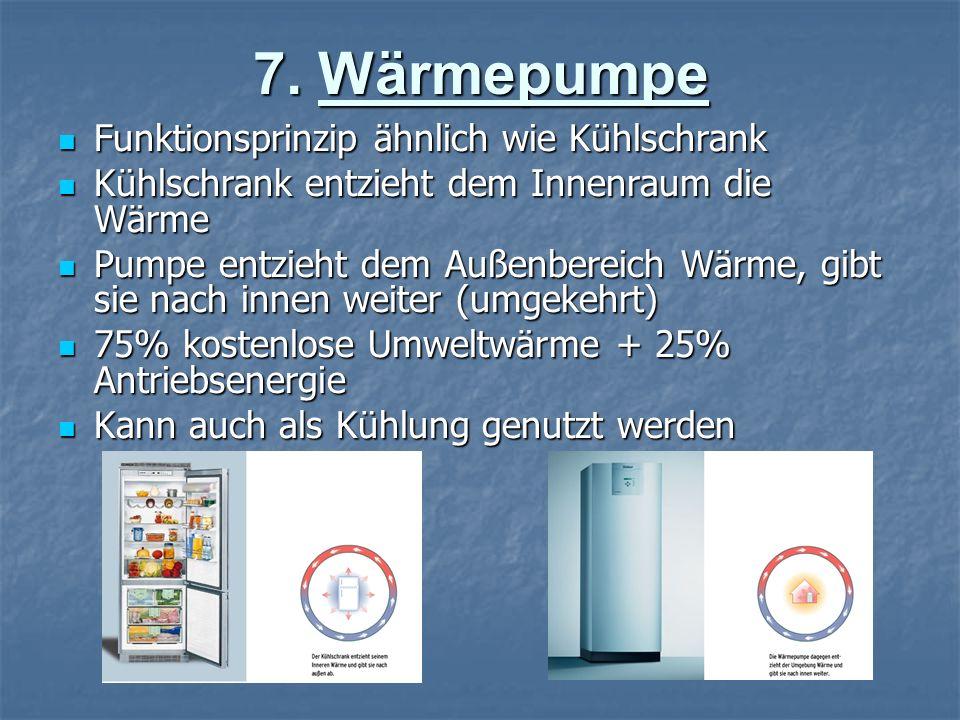 7. Wärmepumpe Funktionsprinzip ähnlich wie Kühlschrank