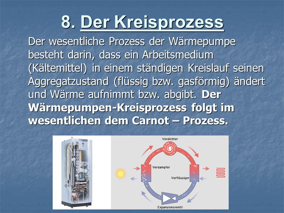8. Der Kreisprozess