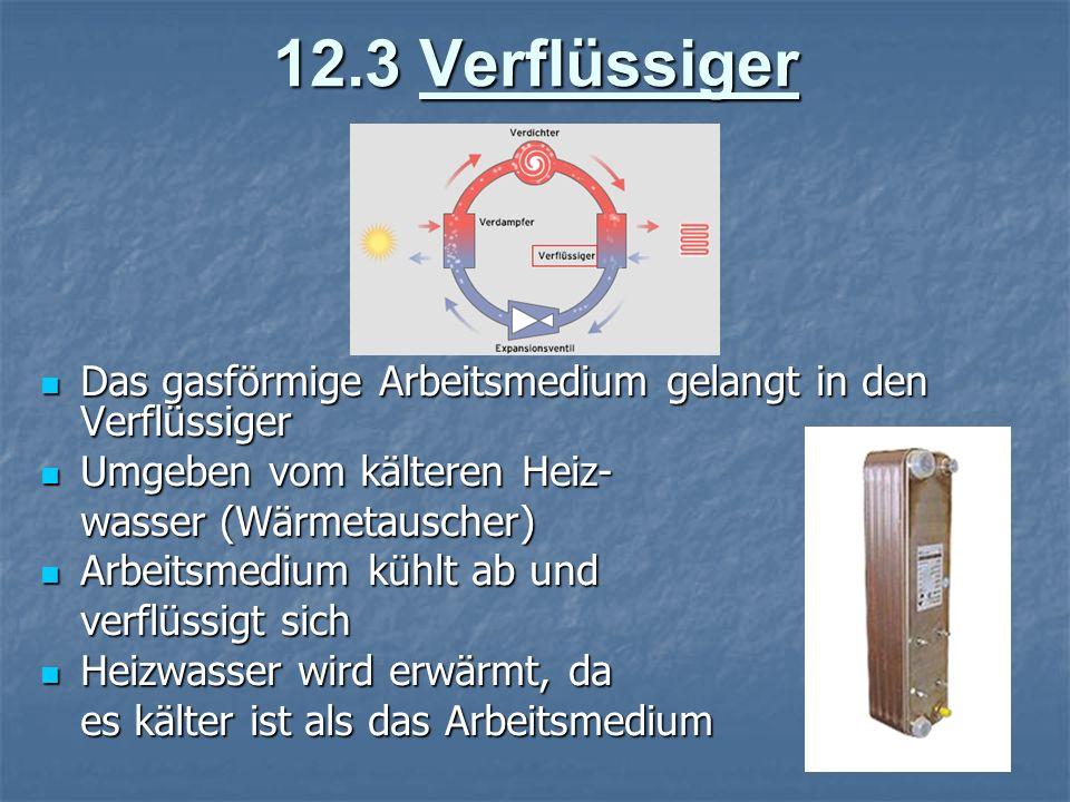 12.3 Verflüssiger Das gasförmige Arbeitsmedium gelangt in den Verflüssiger. Umgeben vom kälteren Heiz-