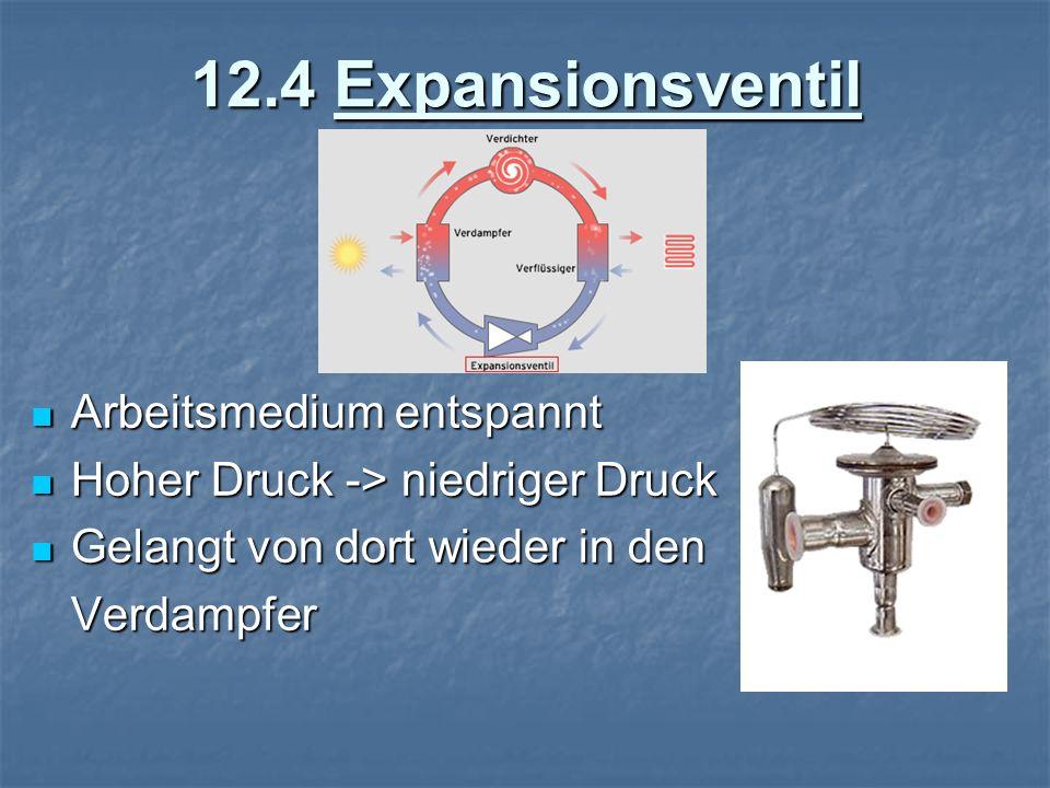 12.4 Expansionsventil Arbeitsmedium entspannt