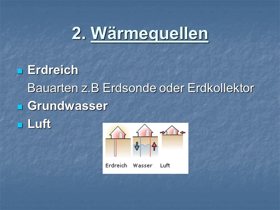 2. Wärmequellen Erdreich Bauarten z.B Erdsonde oder Erdkollektor