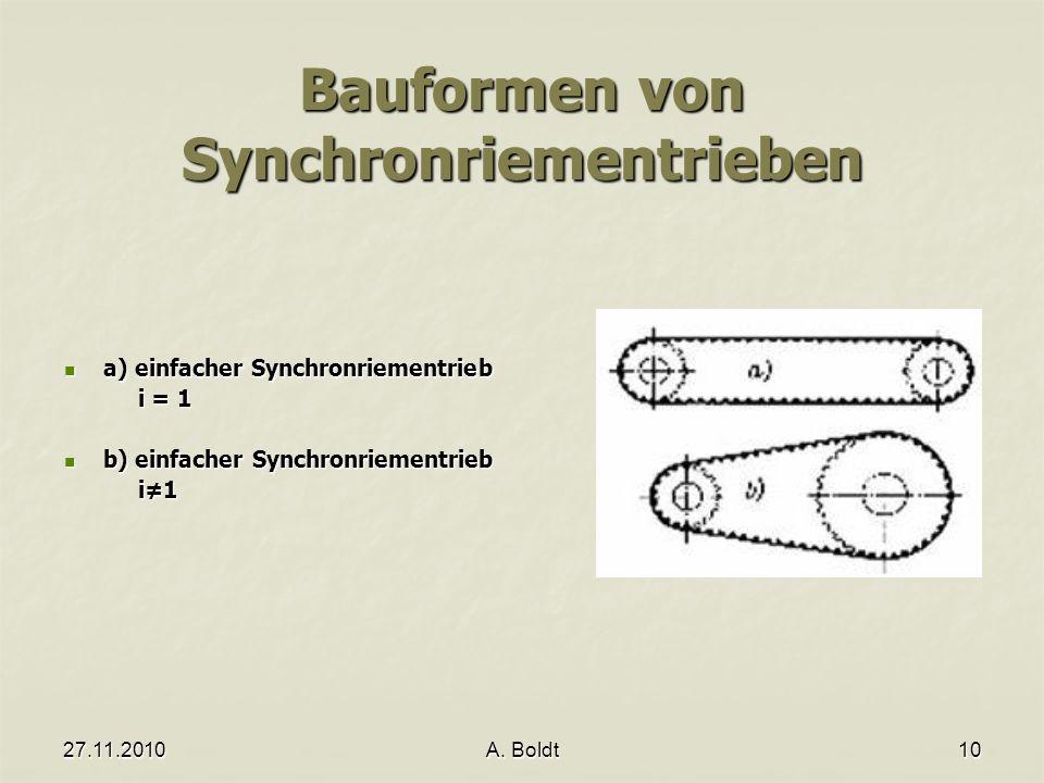 Bauformen von Synchronriementrieben