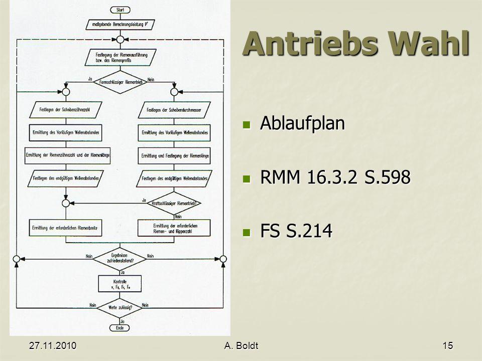 Antriebs Wahl Ablaufplan RMM 16.3.2 S.598 FS S.214 27.11.2010 A. Boldt