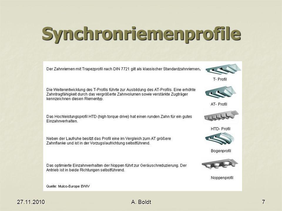 Synchronriemenprofile