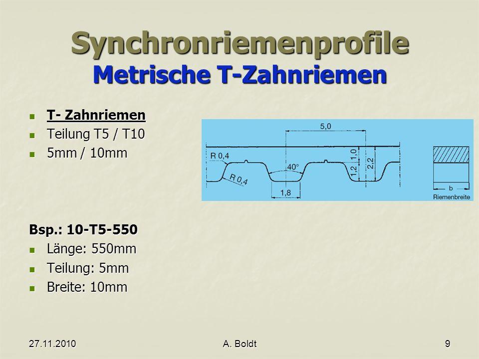 Synchronriemenprofile Metrische T-Zahnriemen