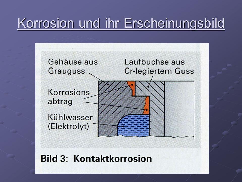 Korrosion und ihr Erscheinungsbild