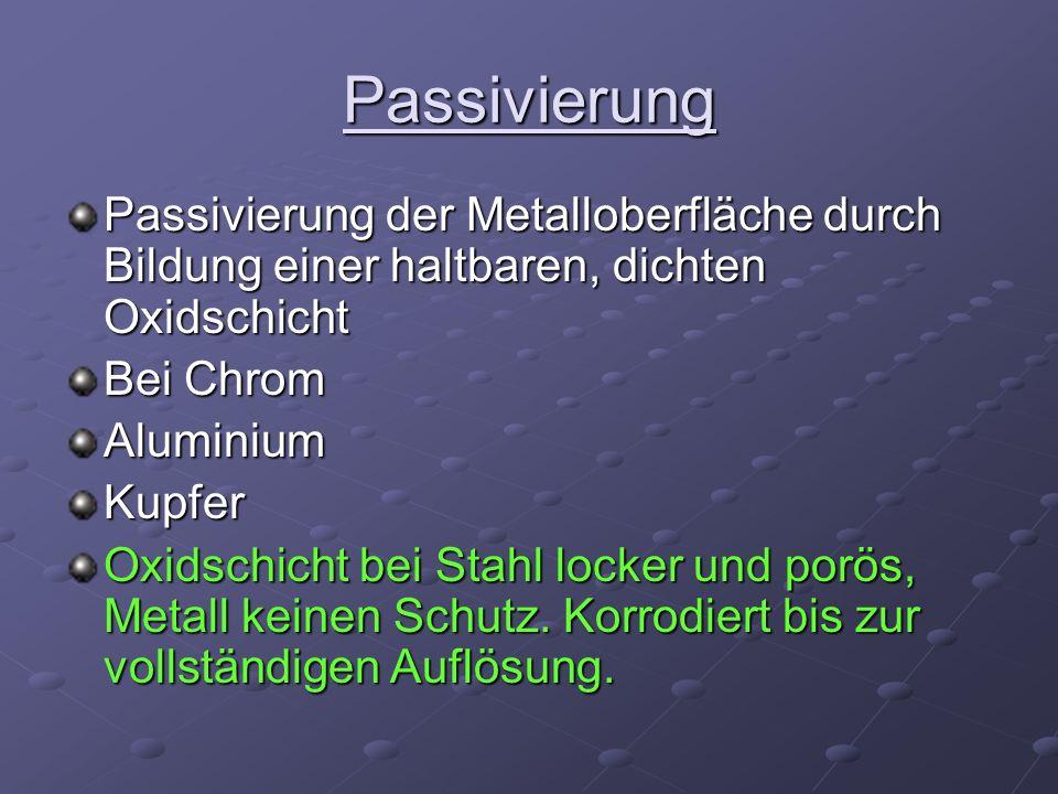 Passivierung Passivierung der Metalloberfläche durch Bildung einer haltbaren, dichten Oxidschicht. Bei Chrom.