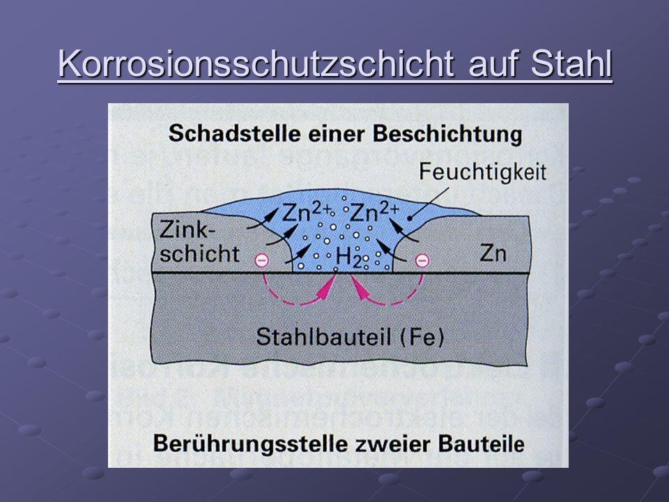 Korrosionsschutzschicht auf Stahl