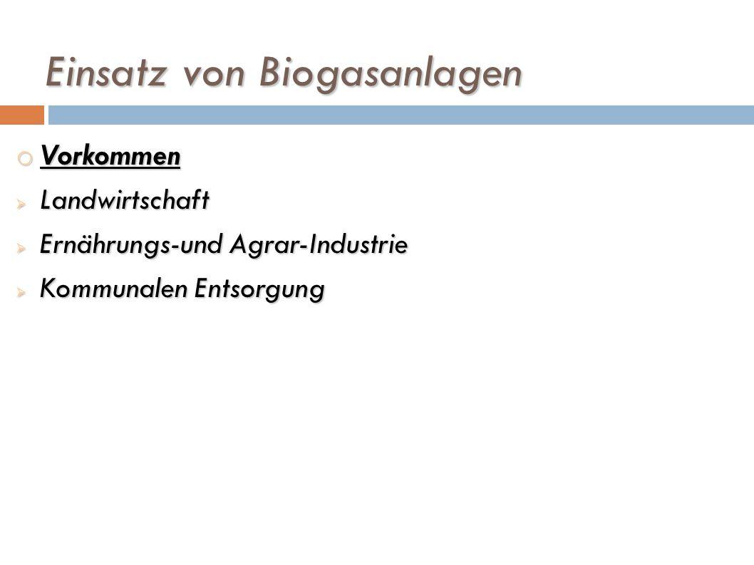 Einsatz von Biogasanlagen