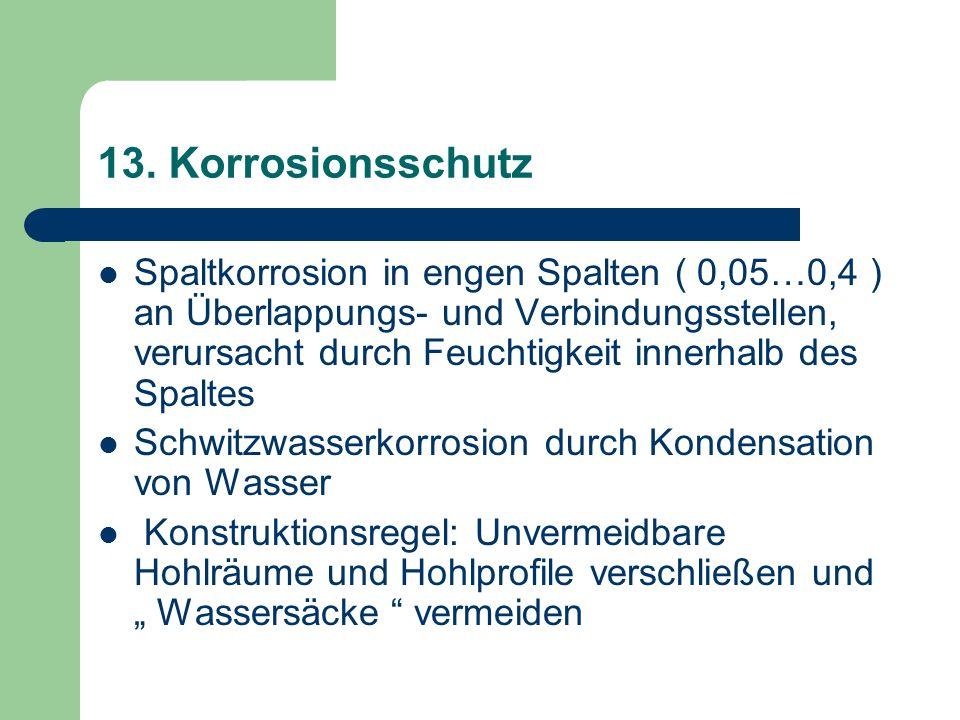 13. Korrosionsschutz