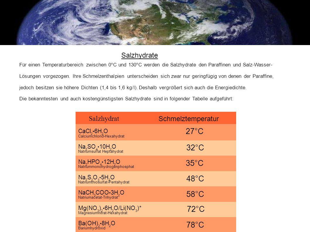 48°C 58°C 78°C Salzhydrate Salzhydrat Schmelztemperatur 27°C 32°C 35°C