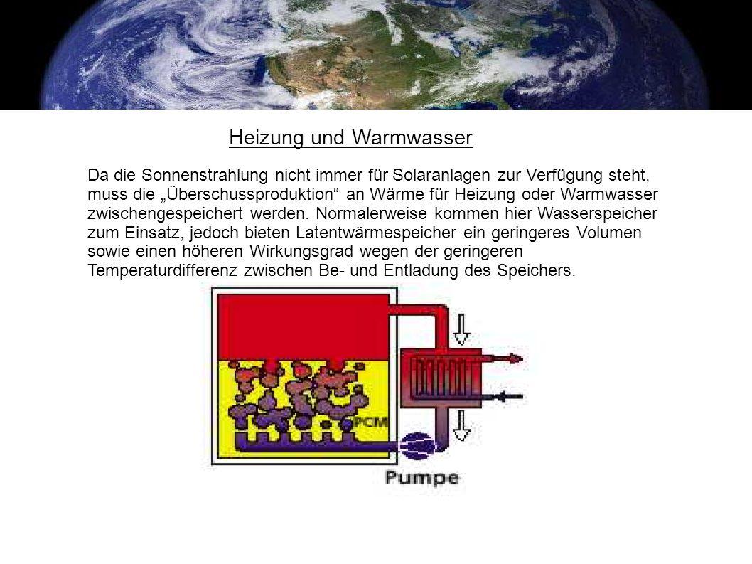 Heizung und Warmwasser