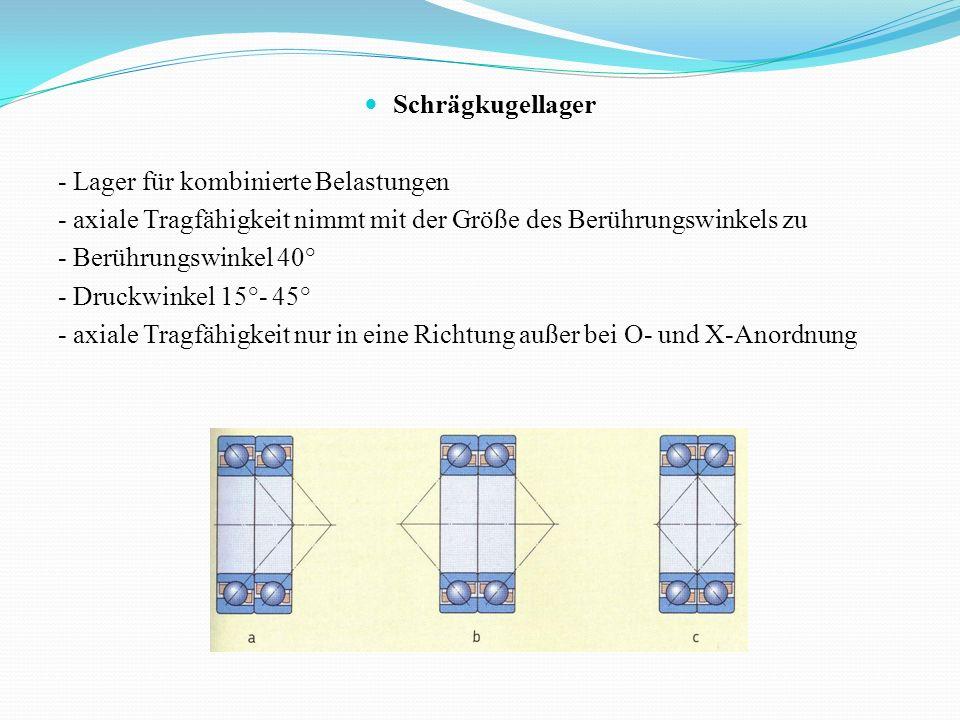 Schrägkugellager - Lager für kombinierte Belastungen. - axiale Tragfähigkeit nimmt mit der Größe des Berührungswinkels zu.