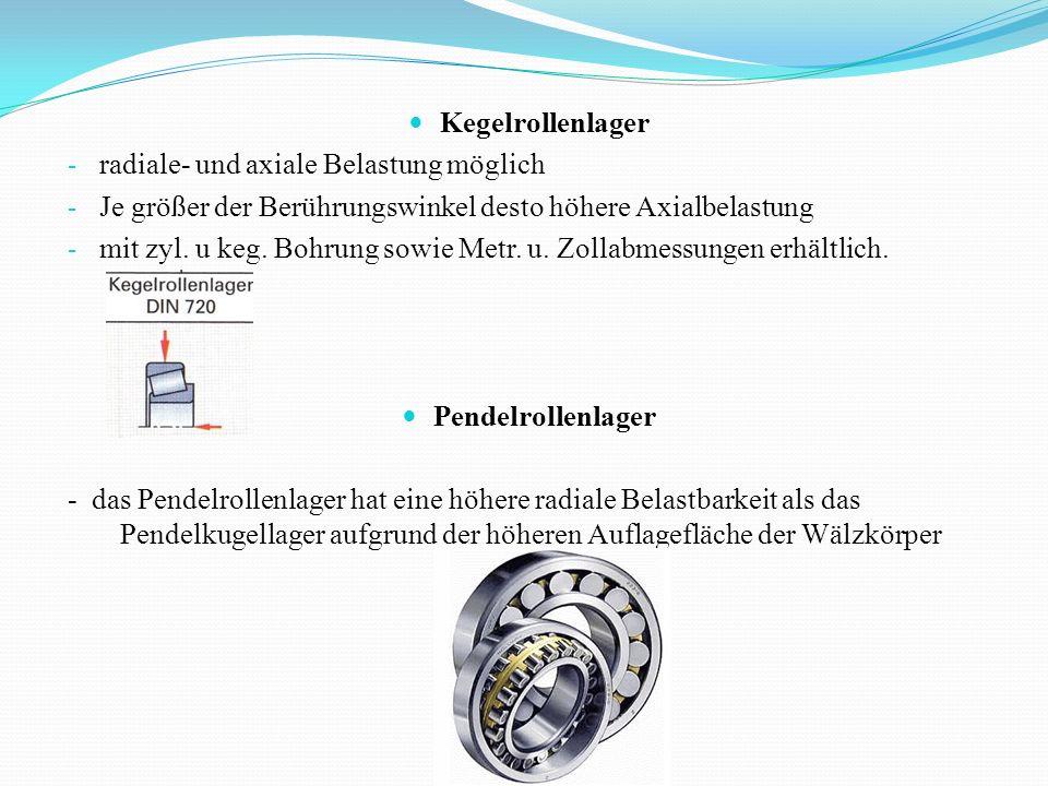 Kegelrollenlager radiale- und axiale Belastung möglich. Je größer der Berührungswinkel desto höhere Axialbelastung.