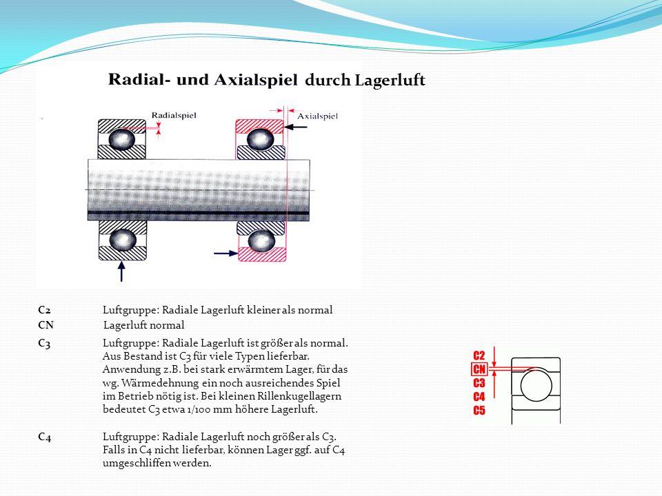 durch Lagerluft C2 Luftgruppe: Radiale Lagerluft kleiner als normal C3