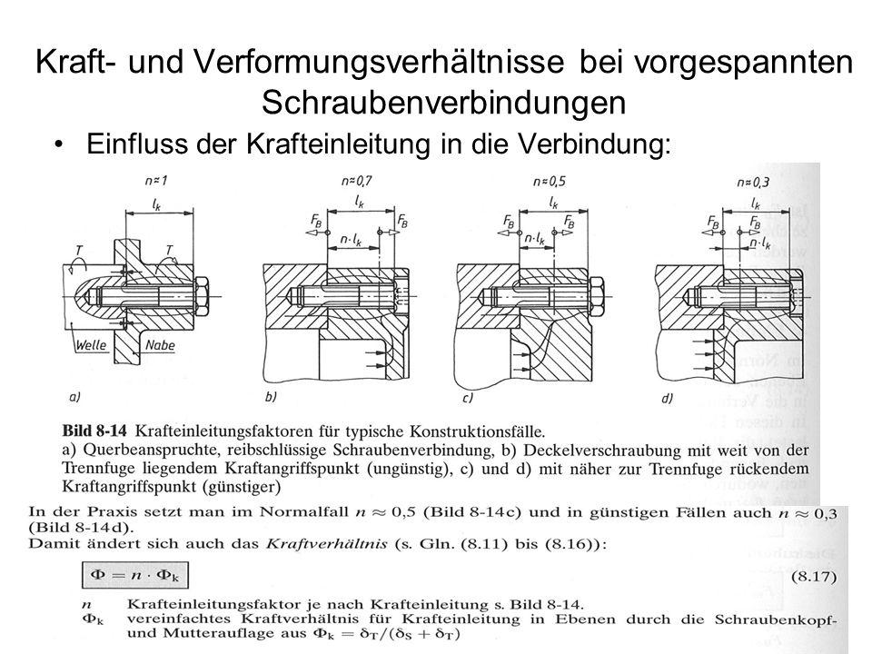 Kraft- und Verformungsverhältnisse bei vorgespannten Schraubenverbindungen