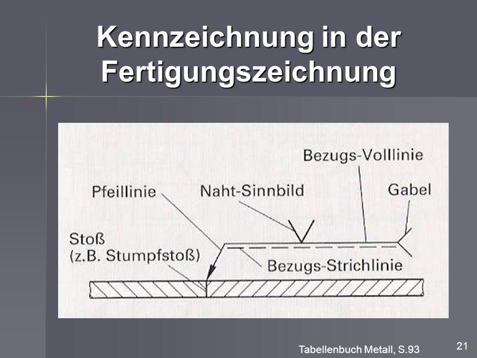 Kennzeichnung in der Fertigungszeichnung