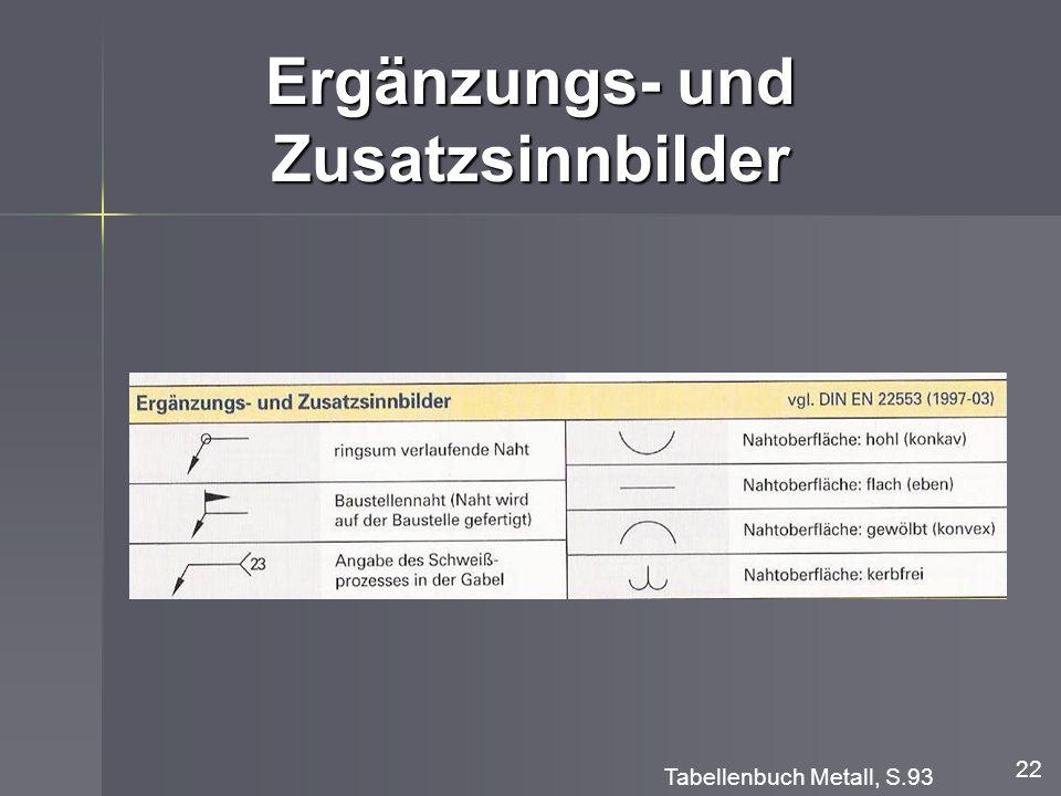 Ergänzungs- und Zusatzsinnbilder