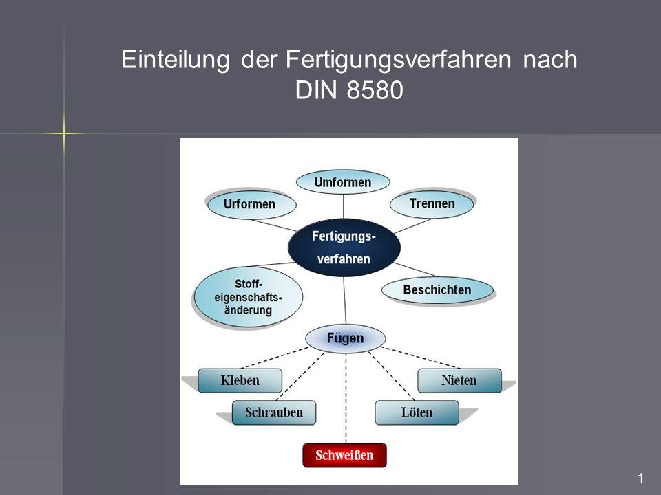 Einteilung der Fertigungsverfahren nach DIN 8580