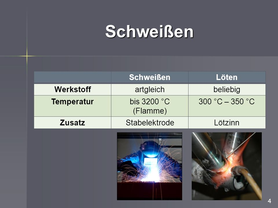 Schweißen Schweißen Löten Werkstoff artgleich beliebig Temperatur