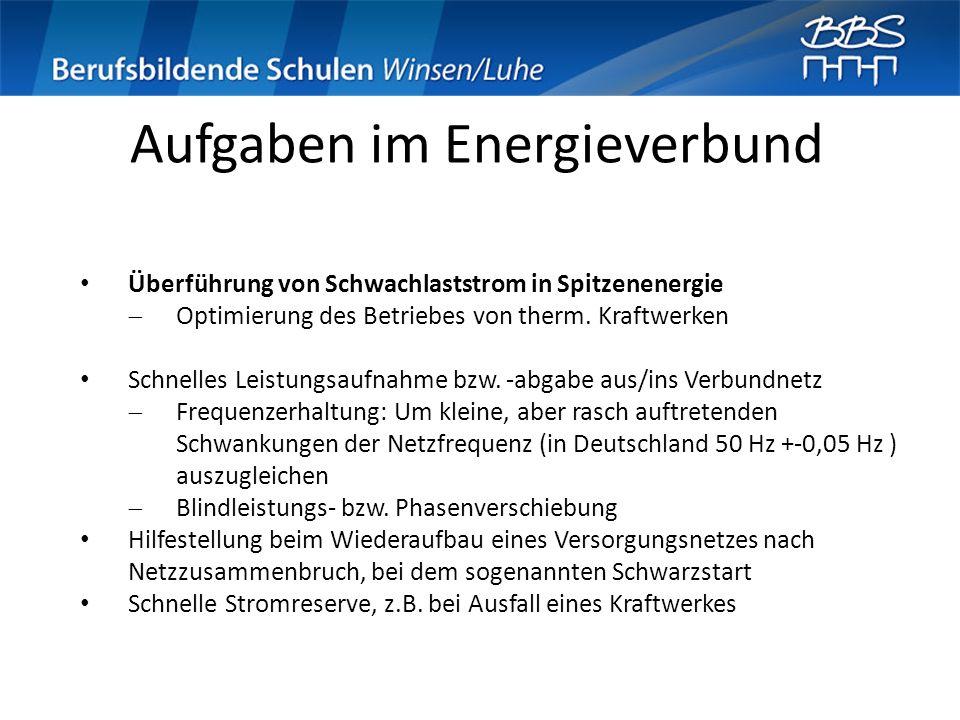 Aufgaben im Energieverbund
