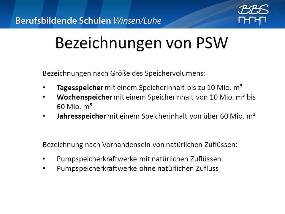 Bezeichnungen von PSW Bezeichnungen nach Größe des Speichervolumens: