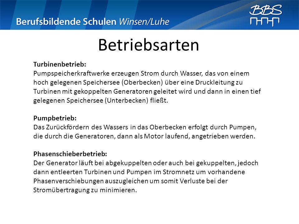 Betriebsarten Turbinenbetrieb: