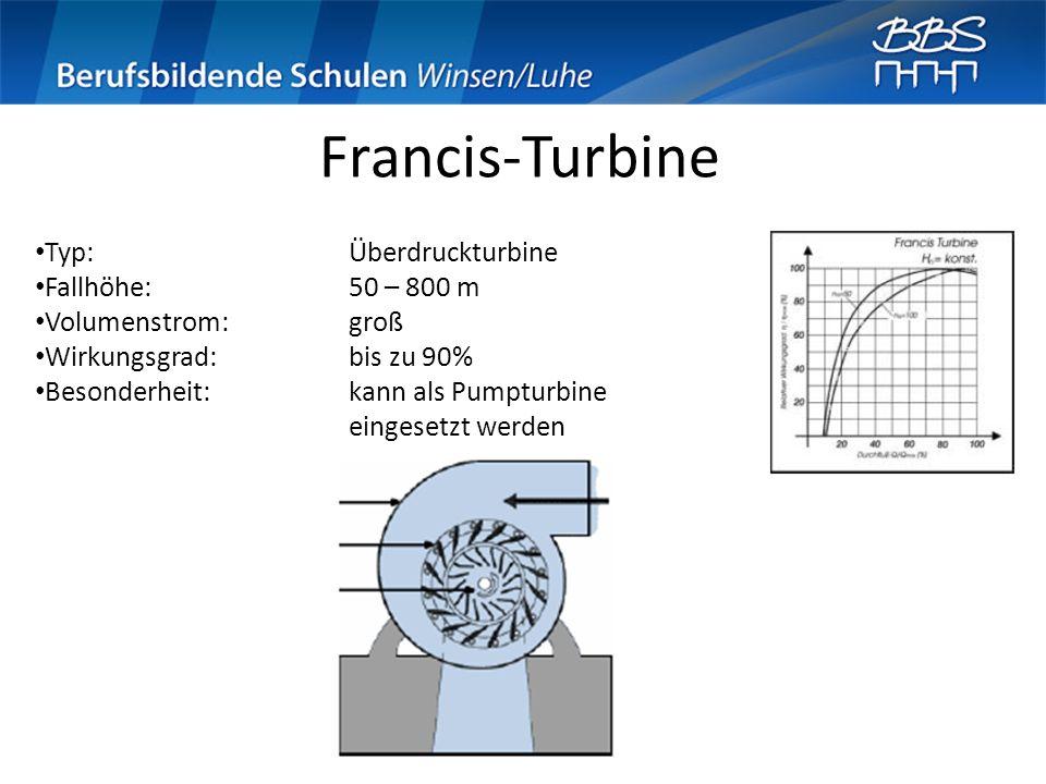 Francis-Turbine Typ: Überdruckturbine Fallhöhe: 50 – 800 m