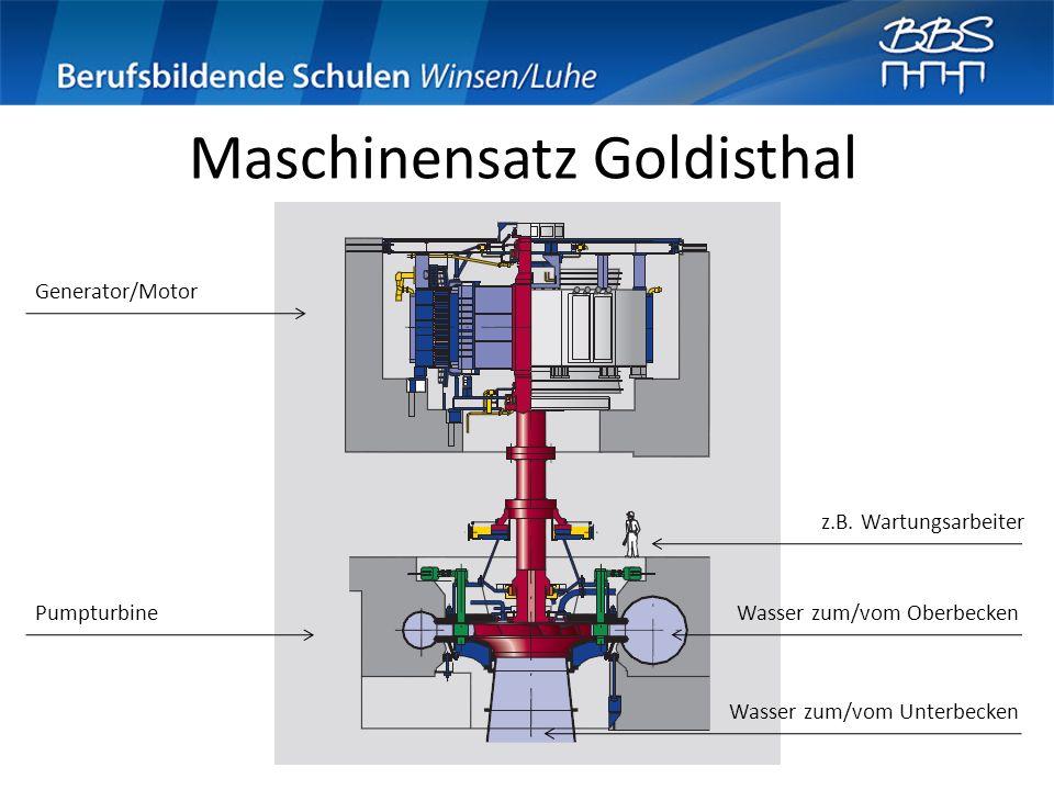 Maschinensatz Goldisthal