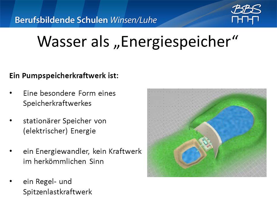 """Wasser als """"Energiespeicher"""