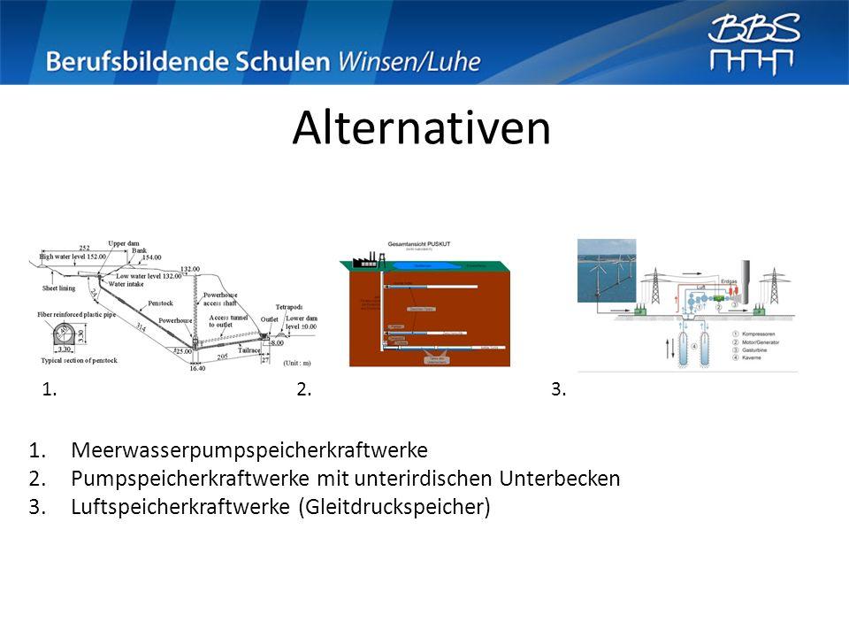 Alternativen Meerwasserpumpspeicherkraftwerke