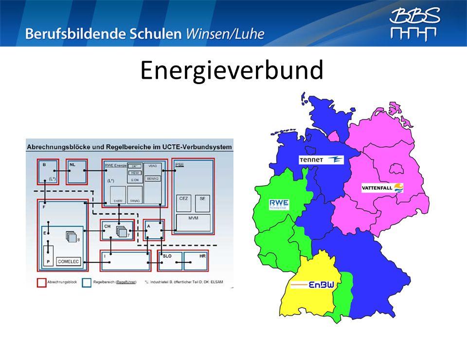Energieverbund Nationales und europäisches Verbundnetz