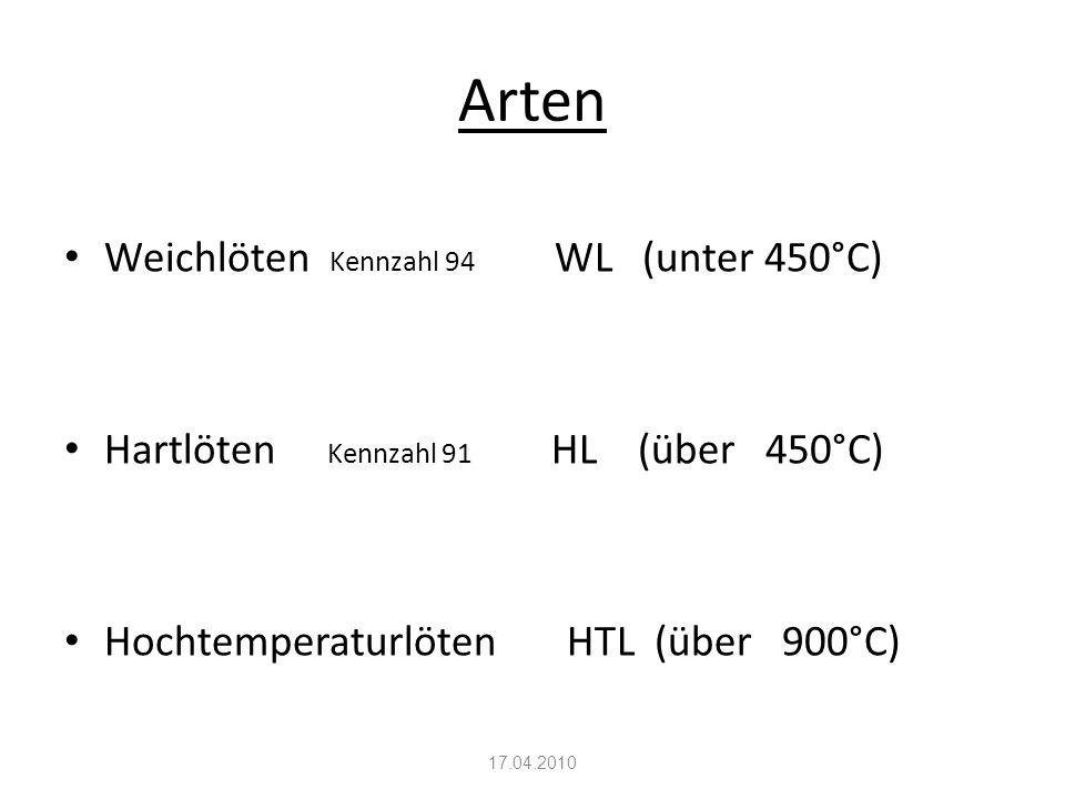 Arten Weichlöten Kennzahl 94 WL (unter 450°C)